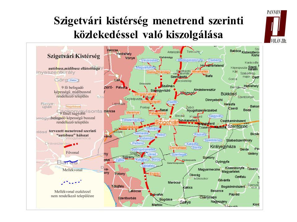 Szigetvári kistérség menetrend szerinti közlekedéssel való kiszolgálása