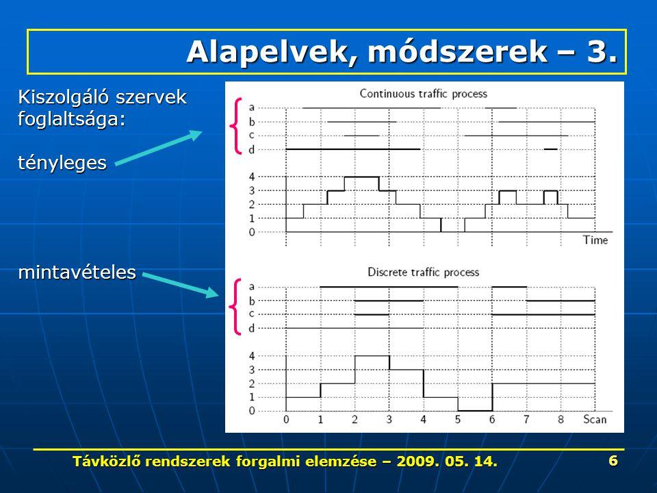 Távközlő rendszerek forgalmi elemzése – 2009. 05.