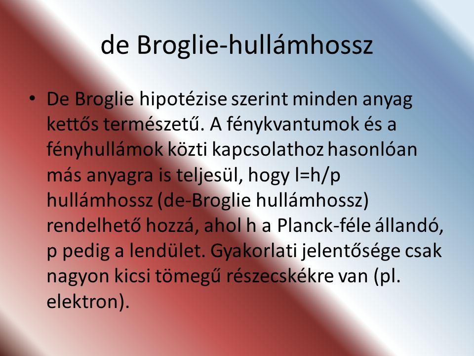 de Broglie-hullámhossz De Broglie hipotézise szerint minden anyag kettős természetű. A fénykvantumok és a fényhullámok közti kapcsolathoz hasonlóan má
