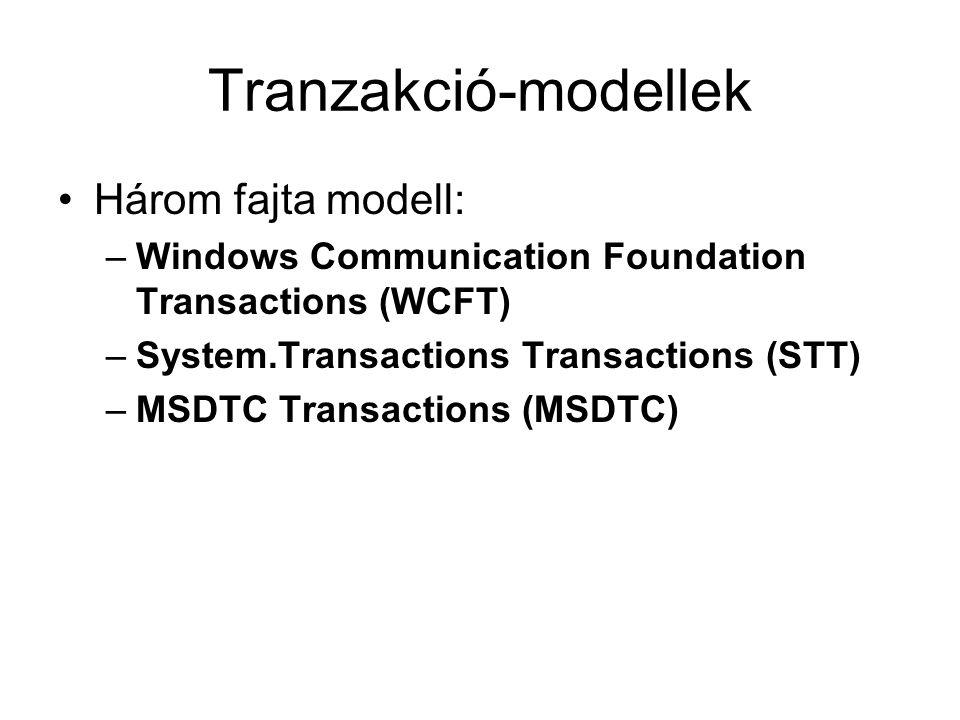 Tranzakció-modellek Három fajta modell: –Windows Communication Foundation Transactions (WCFT) –System.Transactions Transactions (STT) –MSDTC Transactions (MSDTC)
