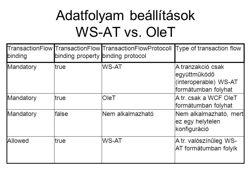 Adatfolyam beállítások WS-AT vs.