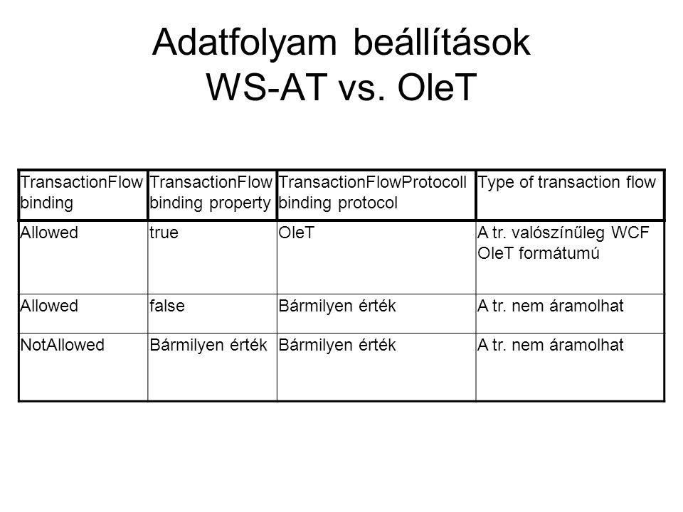 Adatfolyam beállítások WS-AT vs. OleT TransactionFlow binding TransactionFlow binding property TransactionFlowProtocoll binding protocol Type of trans