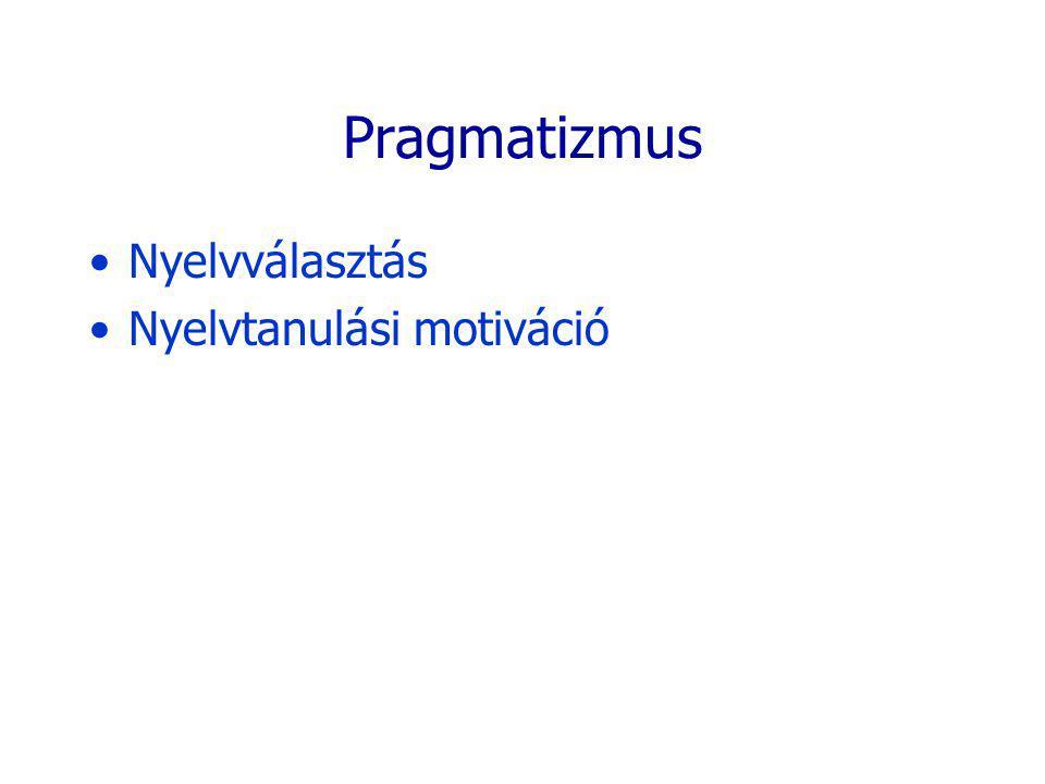 Pragmatizmus Nyelvválasztás Nyelvtanulási motiváció