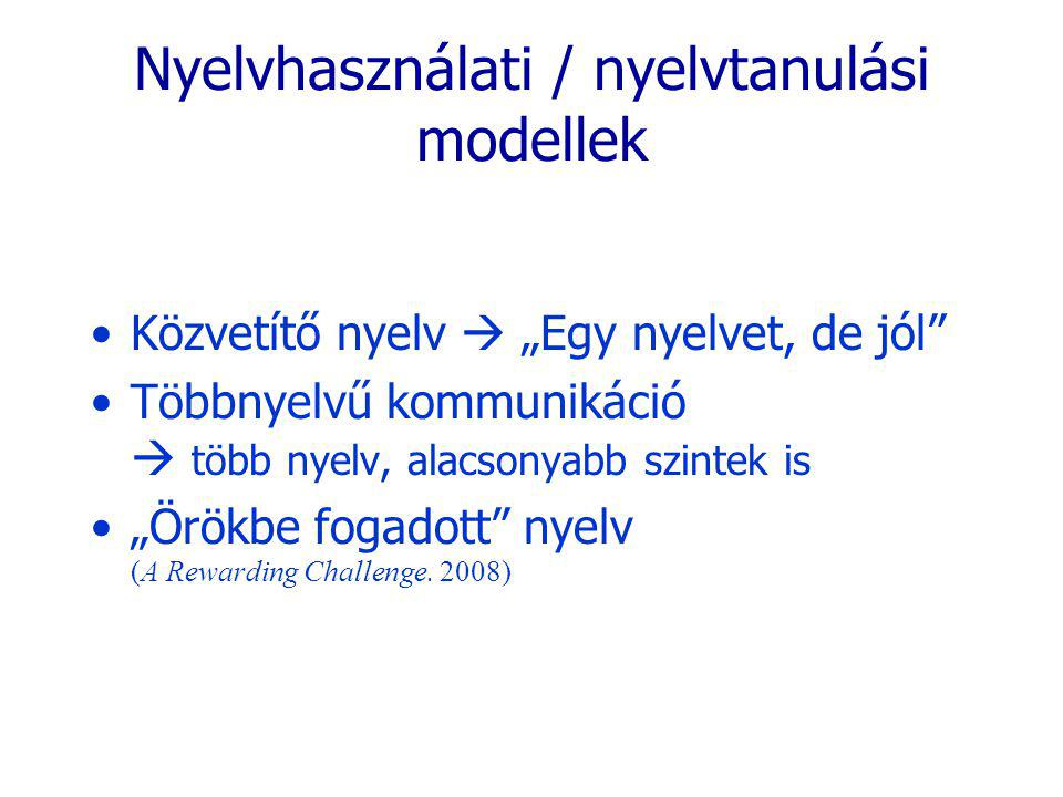 """Nyelvhasználati / nyelvtanulási modellek Közvetítő nyelv  """"Egy nyelvet, de jól Többnyelvű kommunikáció  több nyelv, alacsonyabb szintek is """"Örökbe fogadott nyelv (A Rewarding Challenge."""