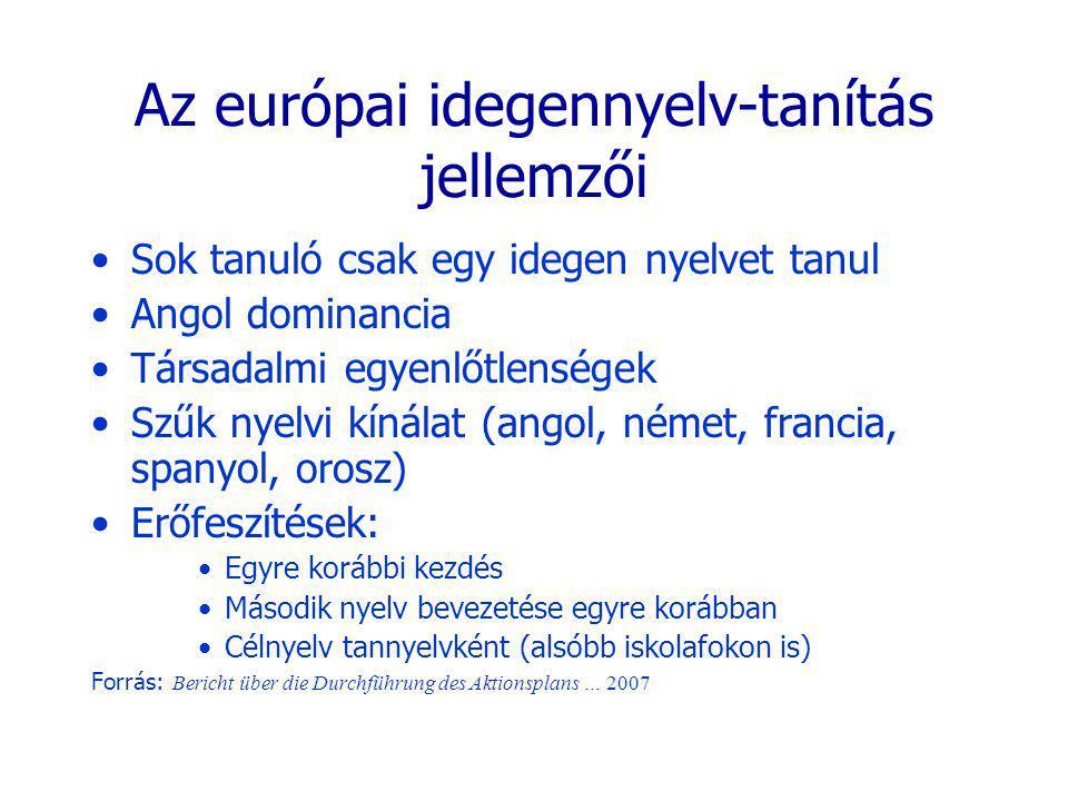 Az európai idegennyelv-tanítás jellemzői Sok tanuló csak egy idegen nyelvet tanul Angol dominancia Társadalmi egyenlőtlenségek Szűk nyelvi kínálat (angol, német, francia, spanyol, orosz) Erőfeszítések: Egyre korábbi kezdés Második nyelv bevezetése egyre korábban Célnyelv tannyelvként (alsóbb iskolafokon is) Forrás: Bericht über die Durchführung des Aktionsplans … 2007