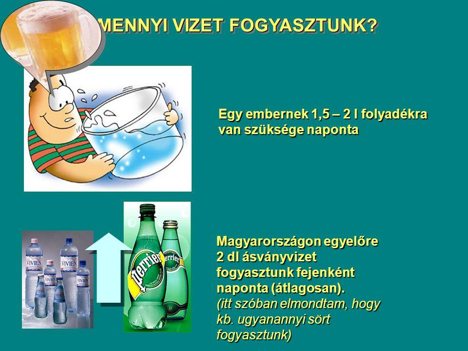 Magyarországon egyelőre 2 dl ásványvizet fogyasztunk fejenként naponta (átlagosan). (itt szóban elmondtam, hogy kb. ugyanannyi sört fogyasztunk) MENNY