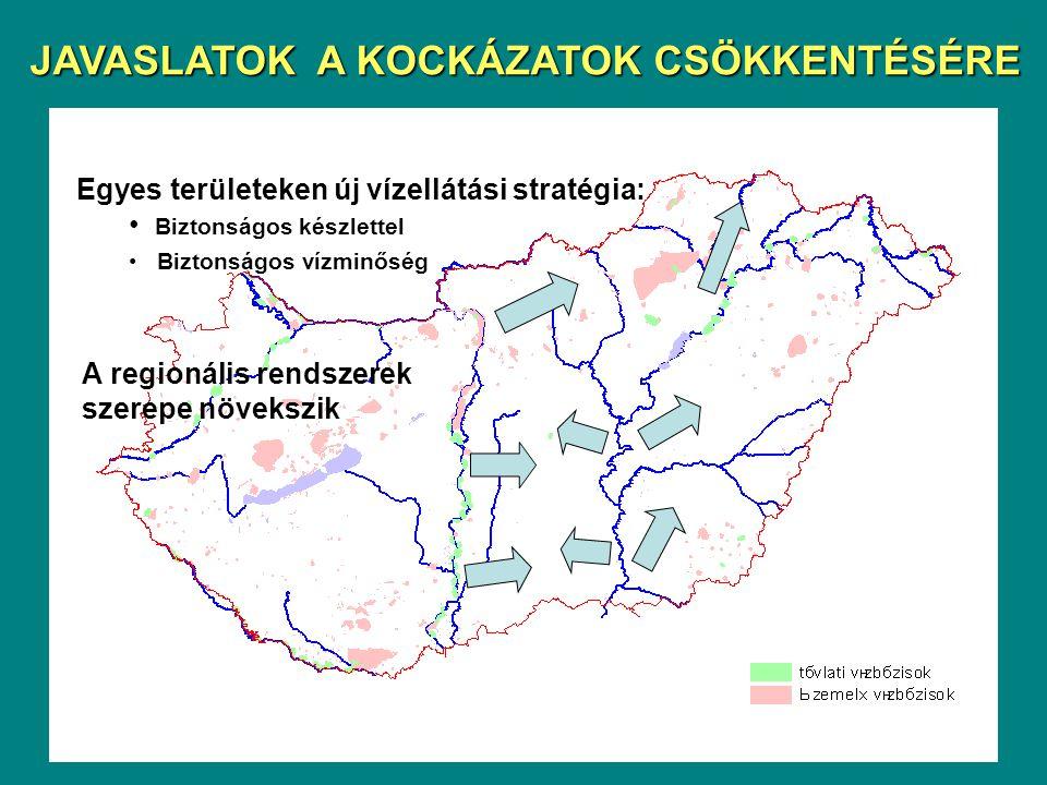 JAVASLATOK A KOCKÁZATOK CSÖKKENTÉSÉRE Egyes területeken új vízellátási stratégia: Biztonságos készlettel Biztonságos készlettel Biztonságos vízminőség