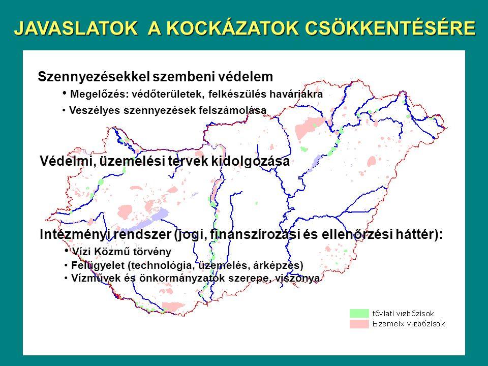JAVASLATOK A KOCKÁZATOK CSÖKKENTÉSÉRE Intézményi rendszer (jogi, finanszírozási és ellenőrzési háttér): Vízi Közmű törvény Vízi Közmű törvény Felügyel
