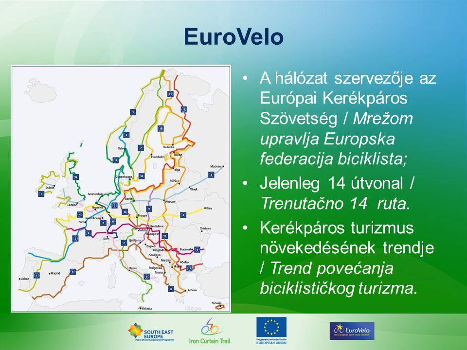 EuroVelo A hálózat szervezője az Európai Kerékpáros Szövetség / Mrežom upravlja Europska federacija biciklista; Jelenleg 14 útvonal / Trenutačno 14 ruta.