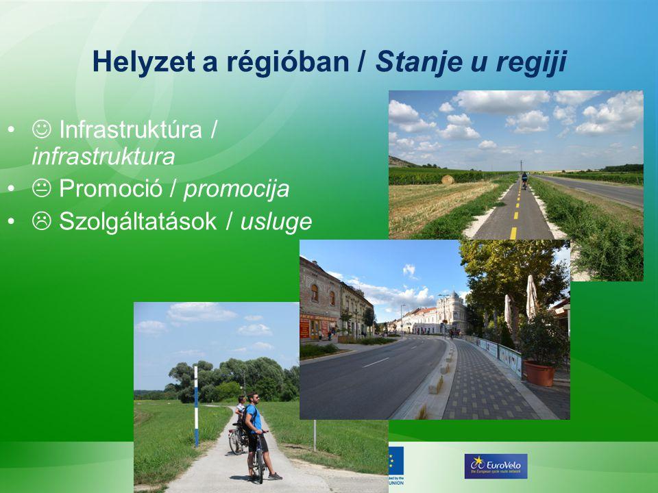 Helyzet a régióban / Stanje u regiji Infrastruktúra / infrastruktura  Promoció / promocija  Szolgáltatások / usluge