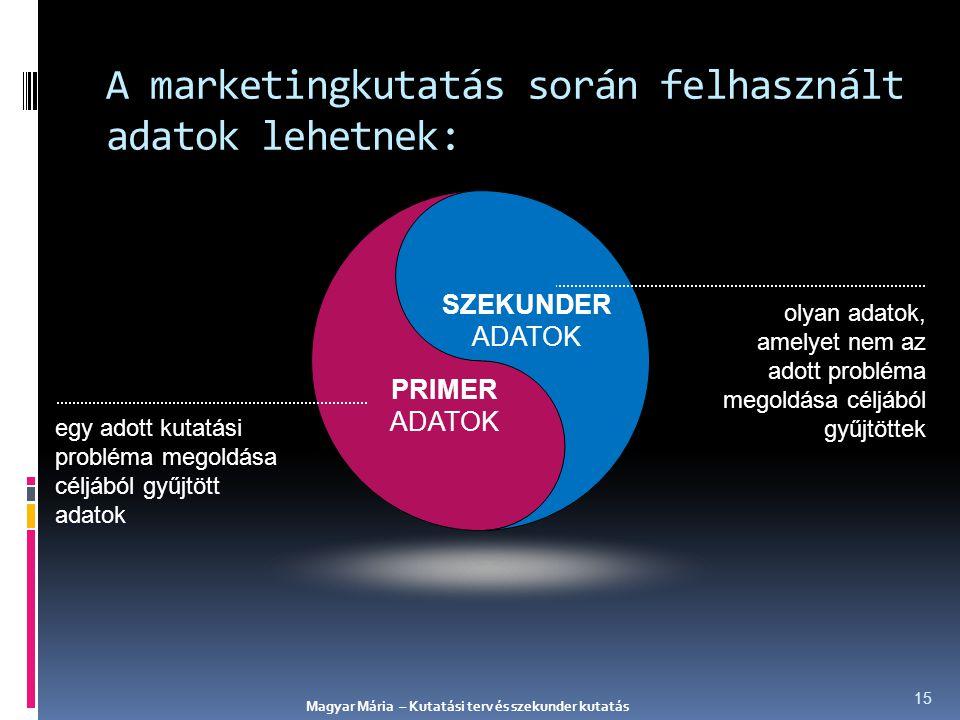 A marketingkutatás során felhasznált adatok lehetnek: PRIMER ADATOK SZEKUNDER ADATOK olyan adatok, amelyet nem az adott probléma megoldása céljából gy