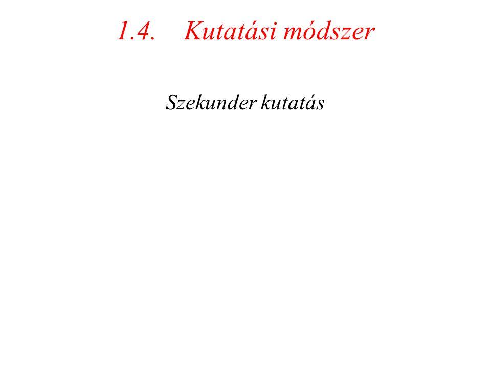 1.4. Kutatási módszer Szekunder kutatás