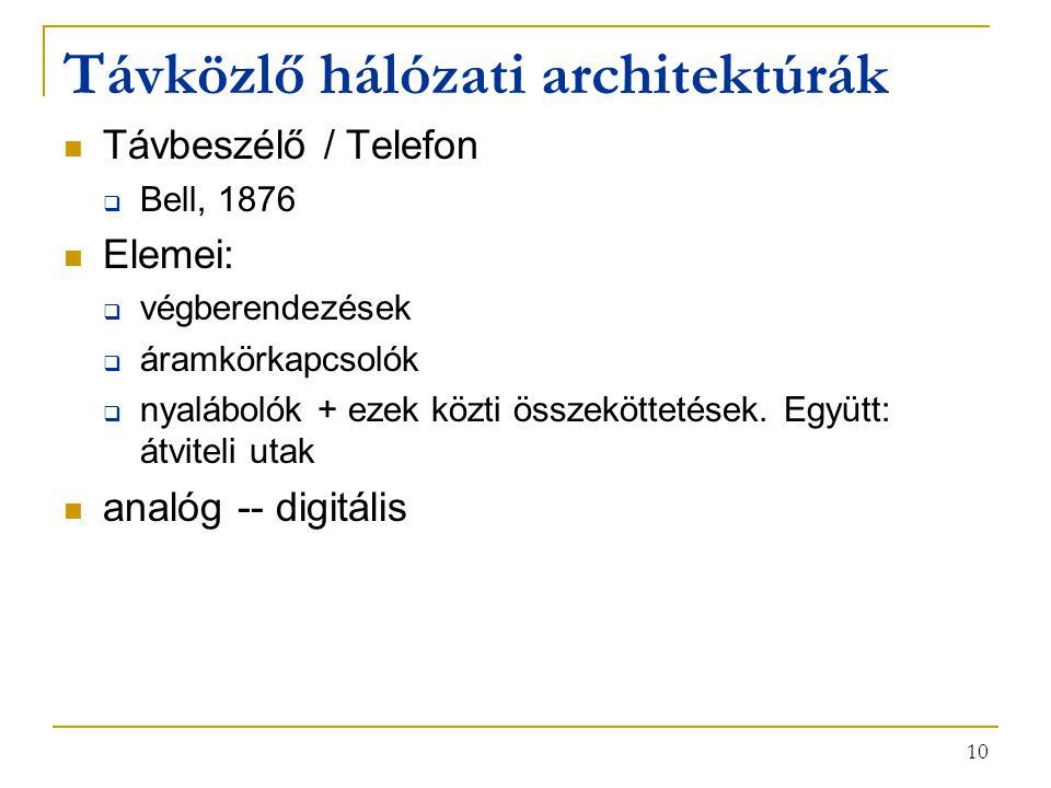 10 Távközlő hálózati architektúrák Távbeszélő / Telefon  Bell, 1876 Elemei:  végberendezések  áramkörkapcsolók  nyalábolók + ezek közti összekötte