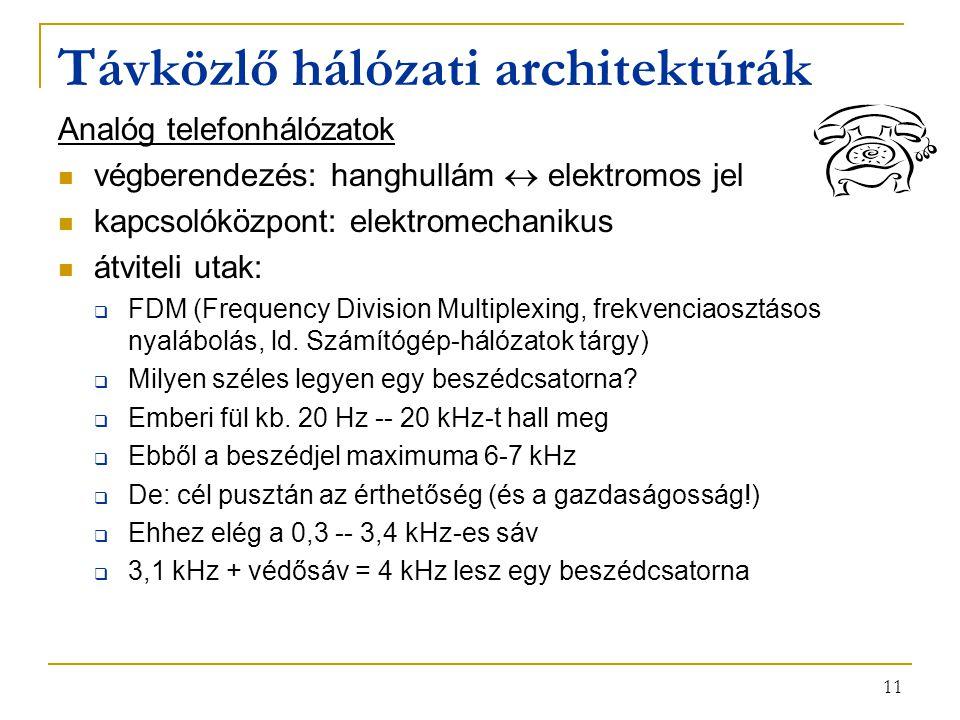 11 Távközlő hálózati architektúrák Analóg telefonhálózatok végberendezés: hanghullám  elektromos jel kapcsolóközpont: elektromechanikus átviteli utak