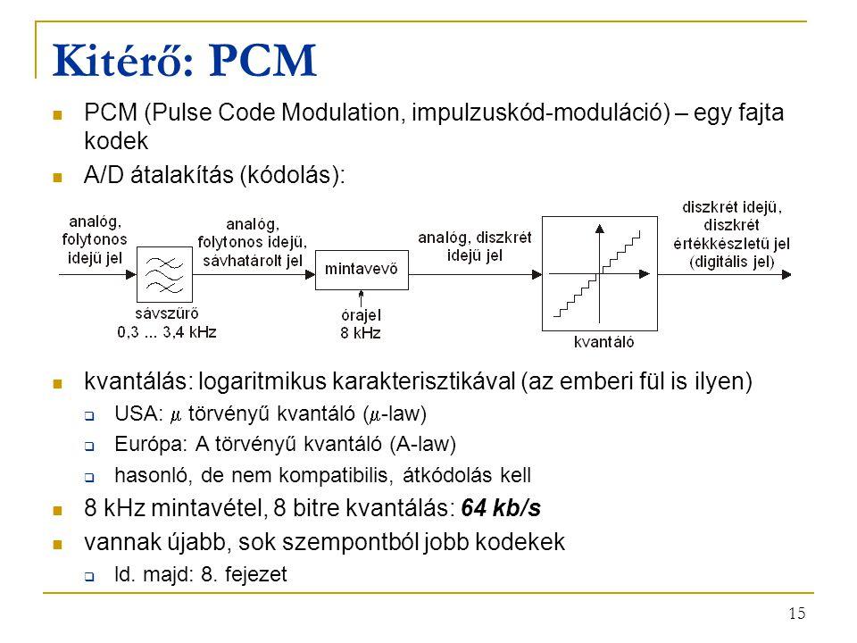15 PCM (Pulse Code Modulation, impulzuskód-moduláció) – egy fajta kodek A/D átalakítás (kódolás): kvantálás: logaritmikus karakterisztikával (az ember