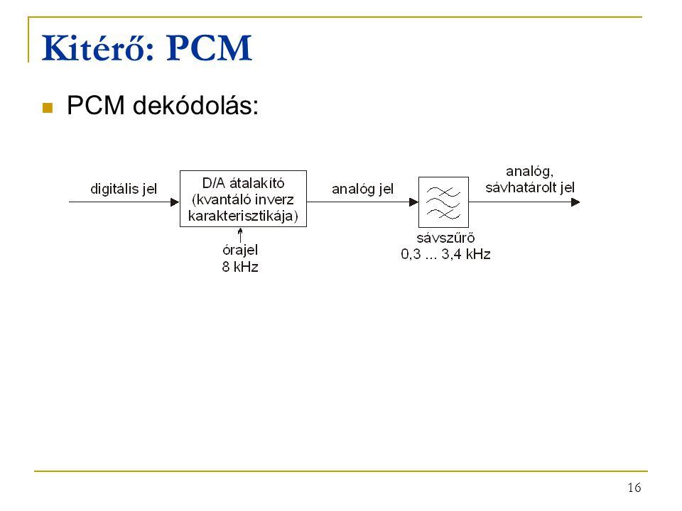 16 Kitérő: PCM PCM dekódolás: