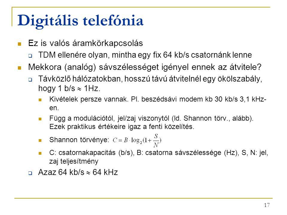 17 Digitális telefónia Ez is valós áramkörkapcsolás  TDM ellenére olyan, mintha egy fix 64 kb/s csatornánk lenne Mekkora (analóg) sávszélességet igén