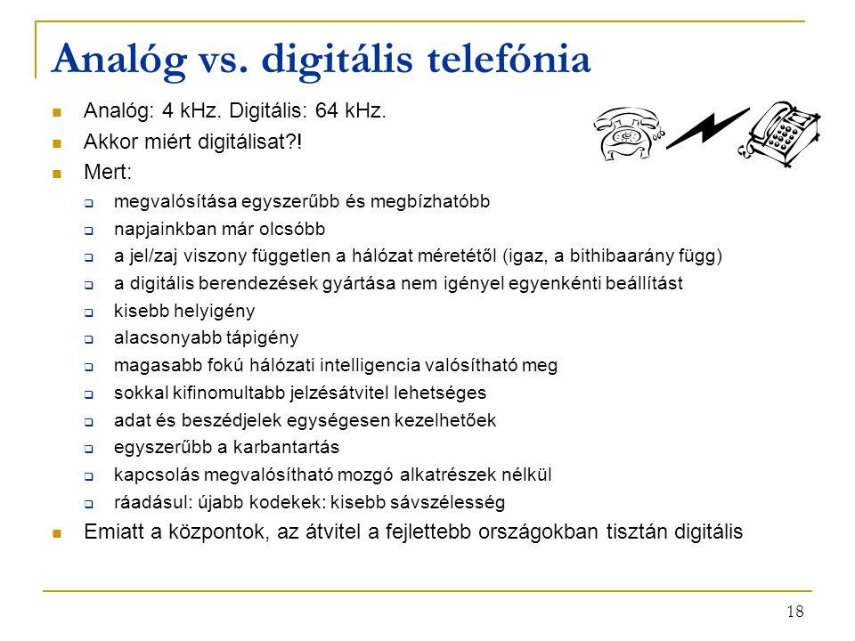 18 Analóg vs. digitális telefónia Analóg: 4 kHz. Digitális: 64 kHz. Akkor miért digitálisat?! Mert:  megvalósítása egyszerűbb és megbízhatóbb  napja