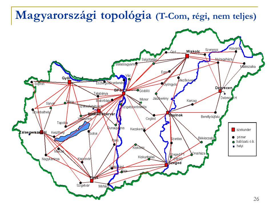 26 Magyarországi topológia (T-Com, régi, nem teljes) 26