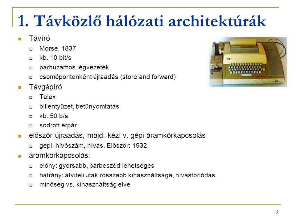 9 1. Távközlő hálózati architektúrák Távíró  Morse, 1837  kb. 10 bit/s  párhuzamos légvezeték  csomópontonként újraadás (store and forward) Távgép