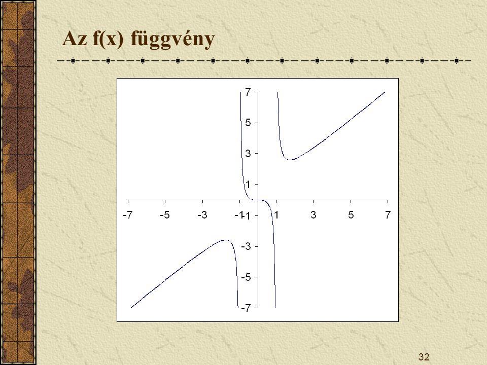 32 Az f(x) függvény