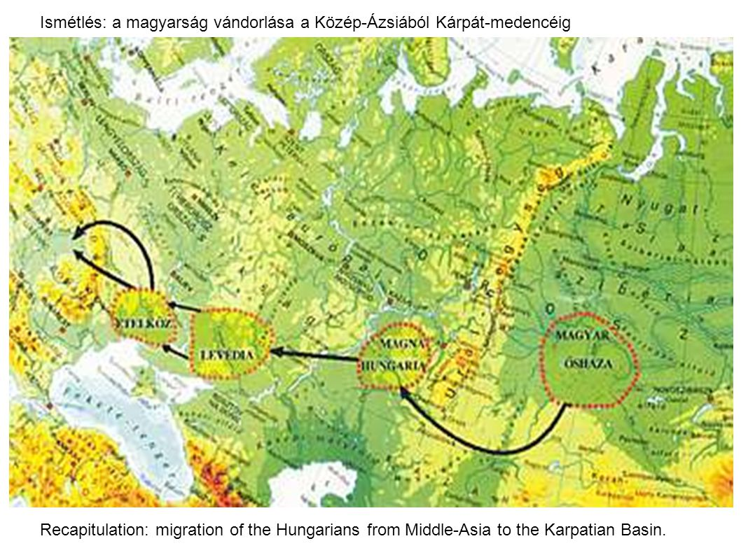 Ismétlés: a magyarság vándorlása a Közép-Ázsiából Kárpát-medencéig Recapitulation: migration of the Hungarians from Middle-Asia to the Karpatian Basin.