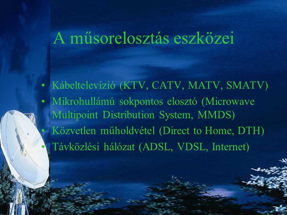 Műsor-szétosztás : Tartalom-szolgáltató hálózati szolgáltató (stúdió)(broadcaster, KTV) Műsor-elosztás: Hálózati szolgáltató előfizető (MMDS, KTV)