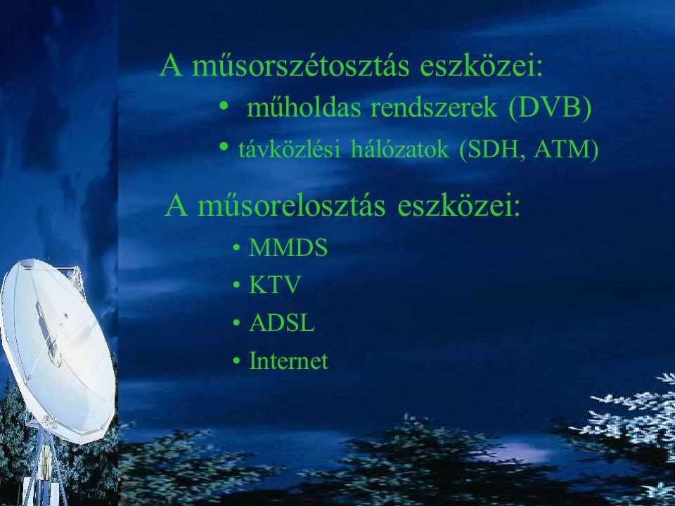 KTV műsorszolgáltató TV adóStúdió Műhold Földi vevő Műhold feladó állomás Műsorszétosztás Távközlési összeköttetés Elosztó hálózat az előfizetők felé