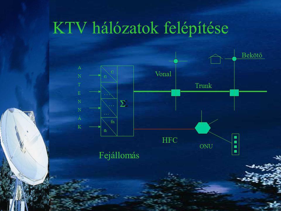 Műsorszórás és multimédia, szélessávú műholdas struktúrák segítségével Az európai kommunikációs struktúrától a globálisig Hol áll a műholdas műsorszórás ma.