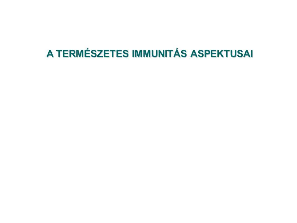 baktérium lízise KOMPLEMENT AKTIVÁLÁS A TERMÉSZETES IMMUNITÁS MECHANIZMUSAI Gyulladás kemotaxis komplement függő fagocitózis Baktérium KOMPLEMENT Lektin út Alternatív út Antigén + ellenanyag SZERZETT IMMUNITÁS Komplement-fehérjék Néhány perc – 1 óra Az enzimek inaktiválódnak, a rendszer kimerül