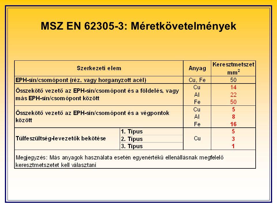 MSZ EN 62305-3: Méretkövetelmények