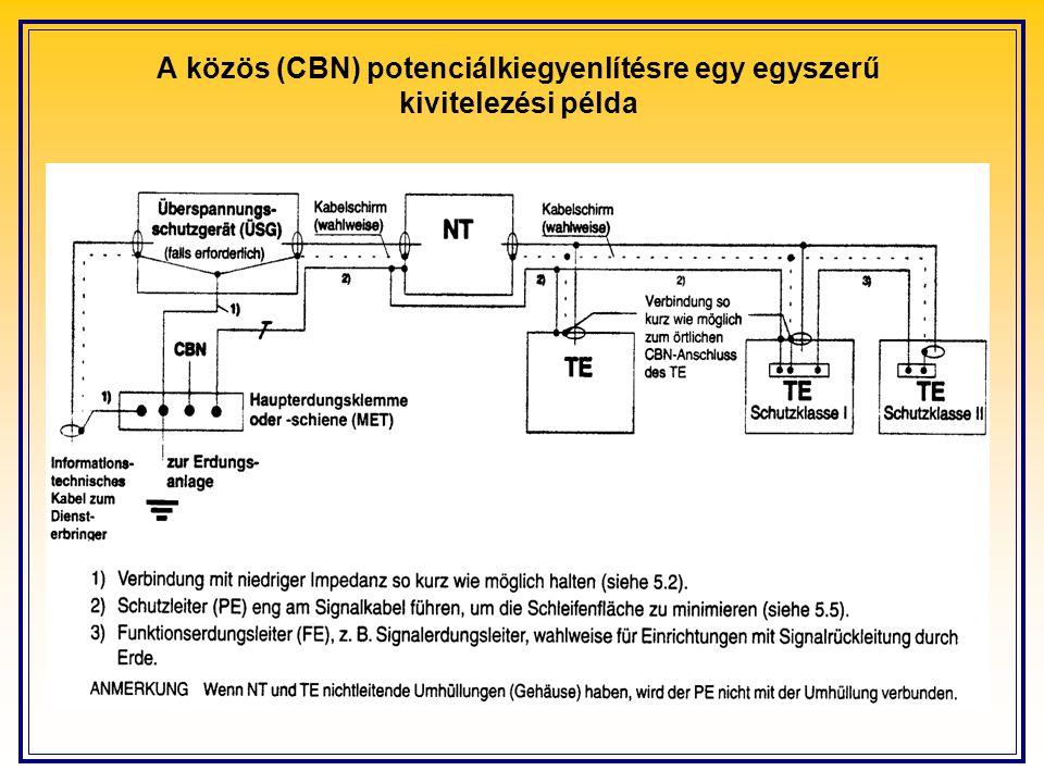 A közös (CBN) potenciálkiegyenlítésre egy egyszerű kivitelezési példa