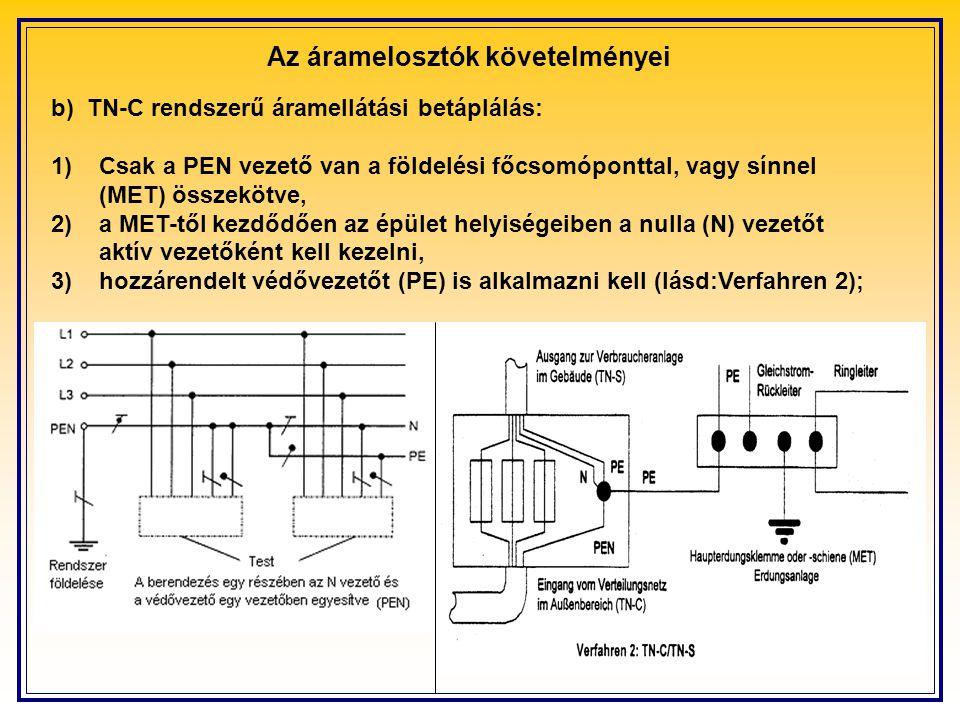 b) TN-C rendszerű áramellátási betáplálás: 1)Csak a PEN vezető van a földelési főcsomóponttal, vagy sínnel (MET) összekötve, 2)a MET-től kezdődően az épület helyiségeiben a nulla (N) vezetőt aktív vezetőként kell kezelni, 3)hozzárendelt védővezetőt (PE) is alkalmazni kell (lásd:Verfahren 2); Az áramelosztók követelményei