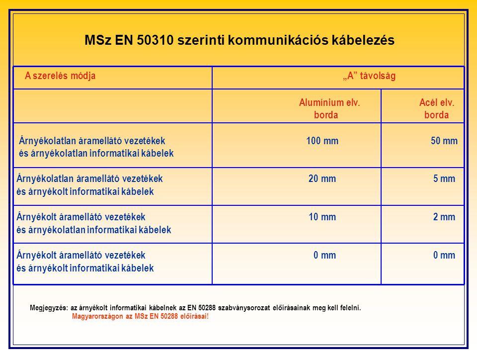 """MSz EN 50310 szerinti kommunikációs kábelezés A szerelés módja""""A távolság Alumínium elv.Acél elv."""