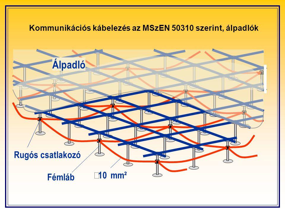 Kommunikációs kábelezés az MSzEN 50310 szerint, álpadlók Rugós csatlakozó Fémláb  10 mm² Álpadló