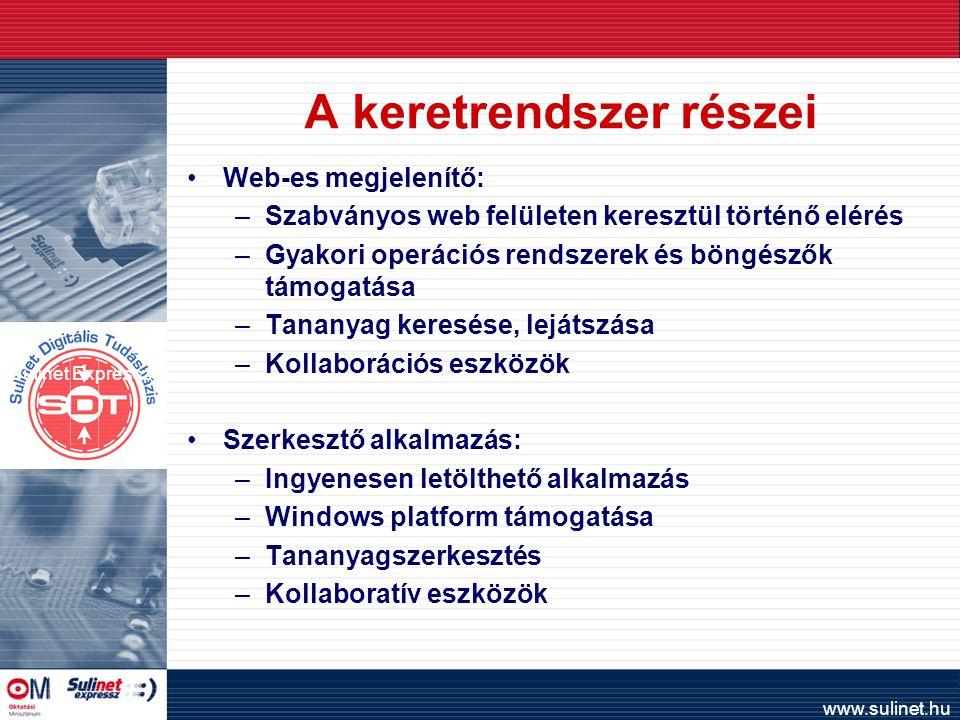 www.sulinet.hu A keretrendszer részei Web-es megjelenítő: –Szabványos web felületen keresztül történő elérés –Gyakori operációs rendszerek és böngészők támogatása –Tananyag keresése, lejátszása –Kollaborációs eszközök Szerkesztő alkalmazás: –Ingyenesen letölthető alkalmazás –Windows platform támogatása –Tananyagszerkesztés –Kollaboratív eszközök Sulinet Expressz