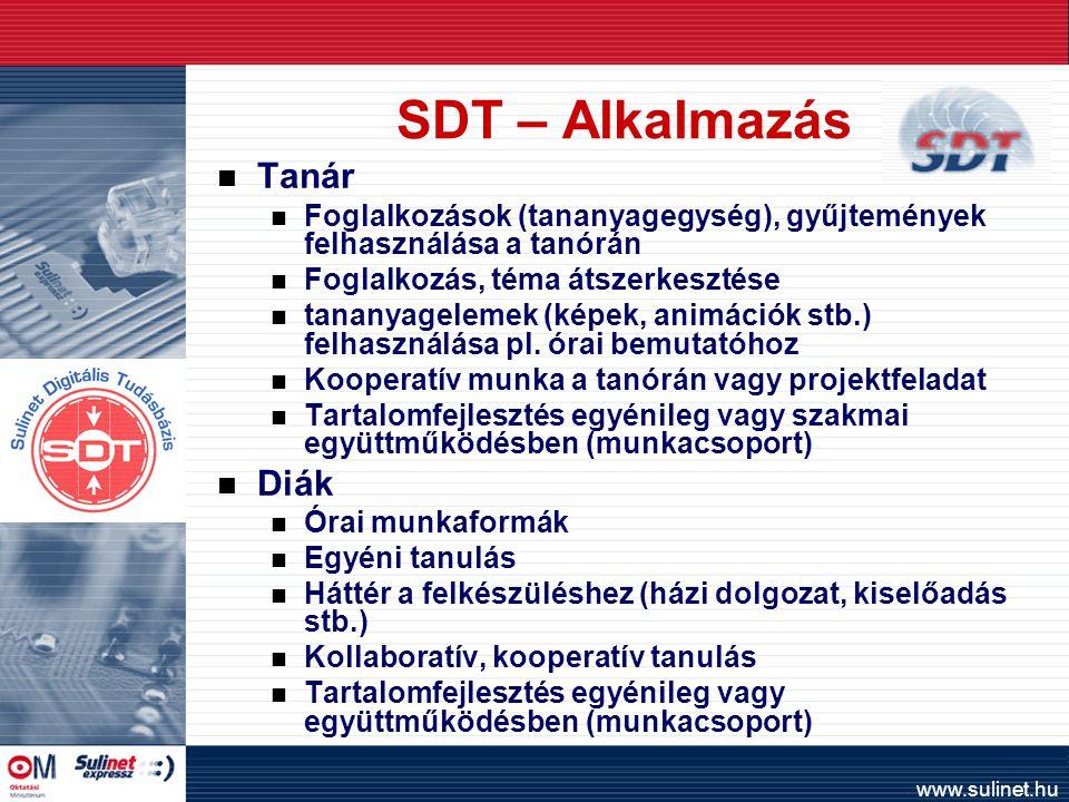 www.sulinet.hu SDT – Alkalmazás n Tanár n Foglalkozások (tananyagegység), gyűjtemények felhasználása a tanórán n Foglalkozás, téma átszerkesztése n tananyagelemek (képek, animációk stb.) felhasználása pl.
