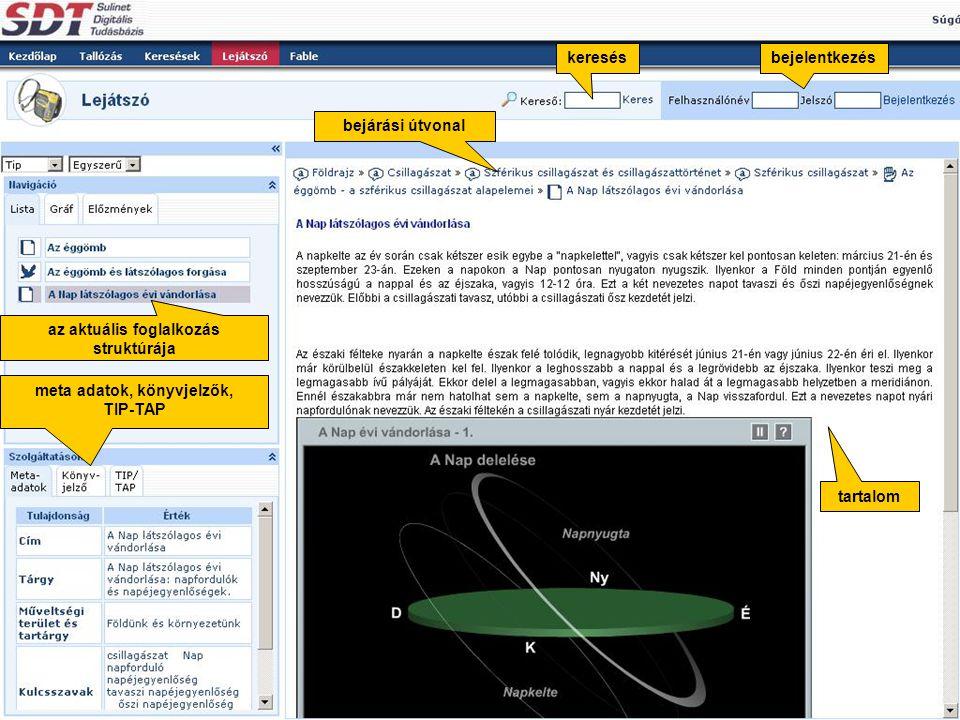 www.sulinet.hu keresésbejelentkezés tartalom bejárási útvonal az aktuális foglalkozás struktúrája meta adatok, könyvjelzők, TIP-TAP