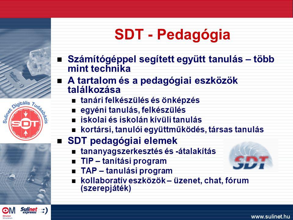 www.sulinet.hu SDT - Pedagógia n Számítógéppel segített együtt tanulás – több mint technika n A tartalom és a pedagógiai eszközök találkozása n tanári felkészülés és önképzés n egyéni tanulás, felkészülés n iskolai és iskolán kívüli tanulás n kortársi, tanulói együttműködés, társas tanulás n SDT pedagógiai elemek n tananyagszerkesztés és -átalakítás n TIP – tanítási program n TAP – tanulási program n kollaboratív eszközök – üzenet, chat, fórum (szerepjáték)