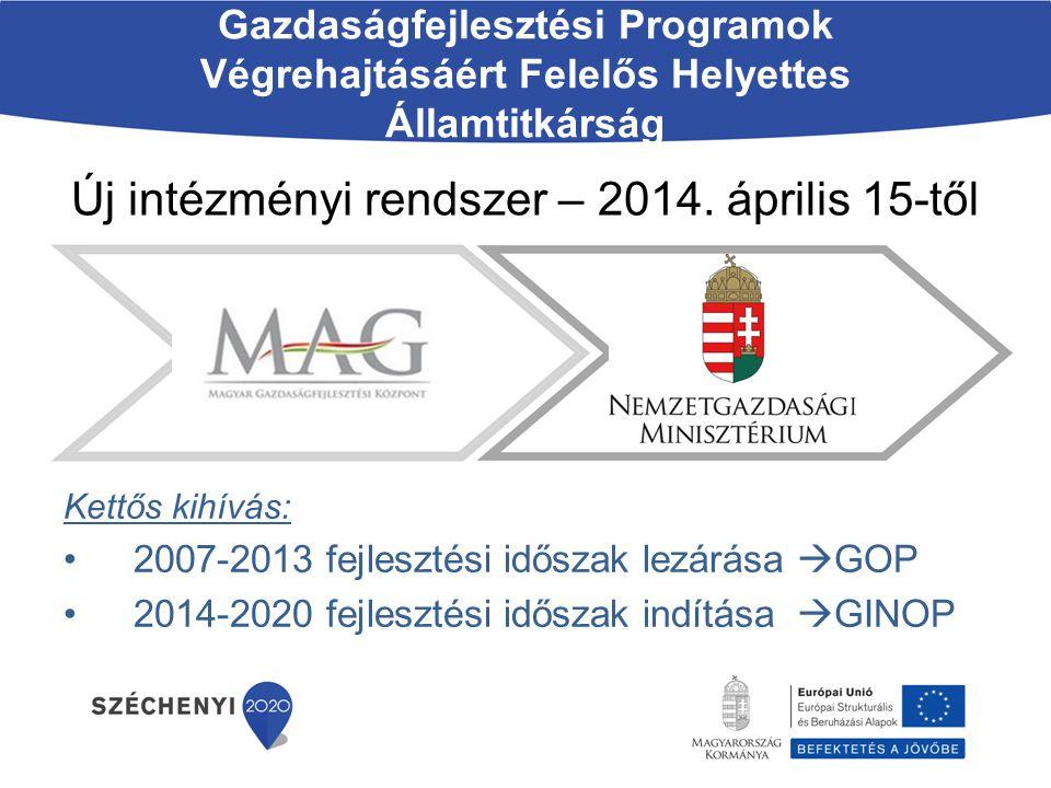 Gazdaságfejlesztési Programok Végrehajtásáért Felelős Helyettes Államtitkárság Új intézményi rendszer – 2014. április 15-től Kettős kihívás: 2007-2013