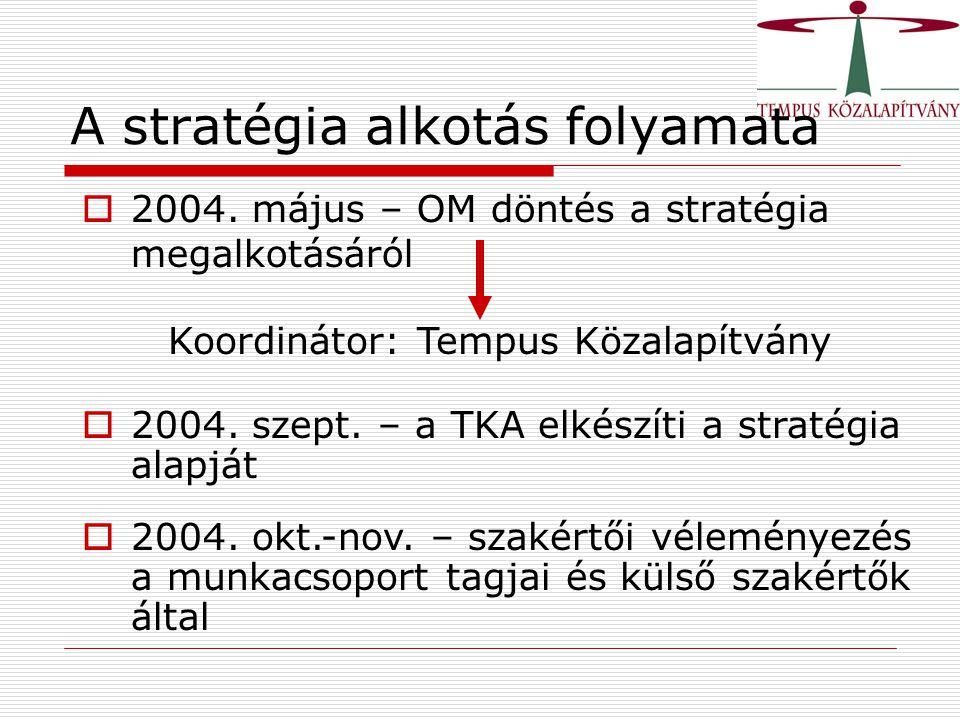 A stratégia alkotás folyamata  2004.