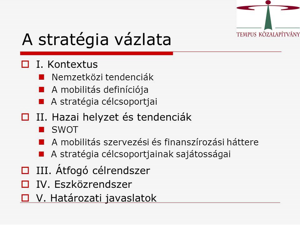 A stratégia vázlata  I. Kontextus  II. Hazai helyzet és tendenciák  III.