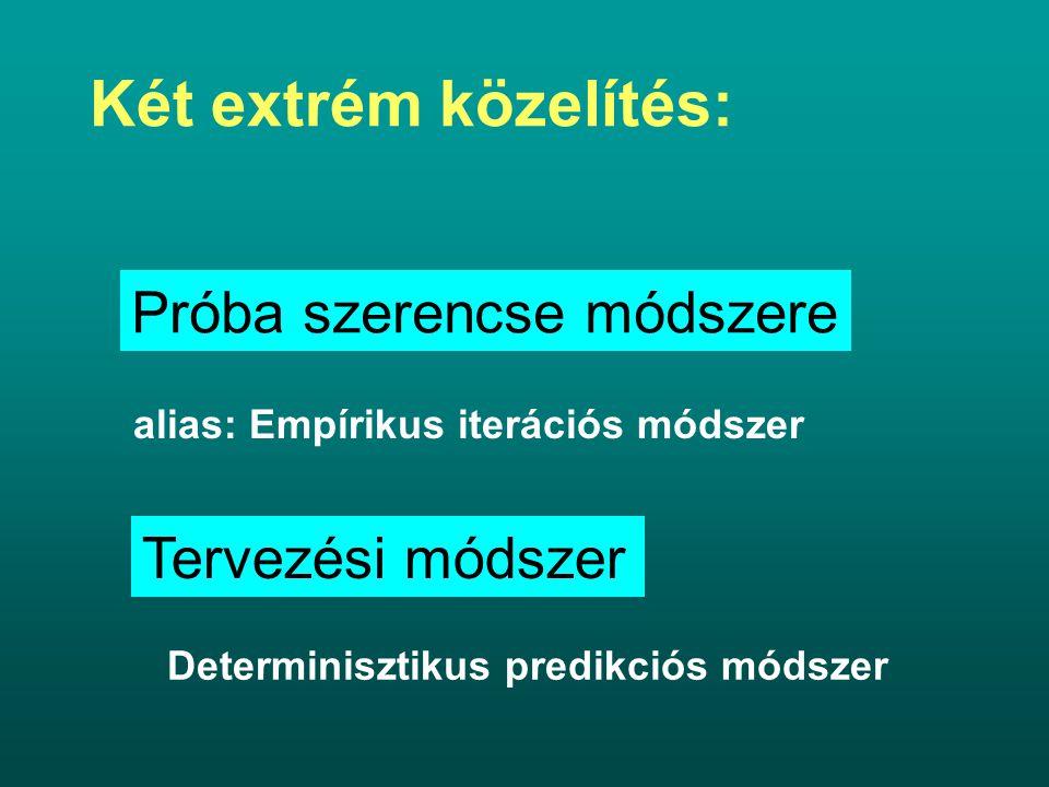  R(C, P) - REAKCIÓ TAG (félempírikus) P - PARAMÉTER VEKTOR P - PARAMÉTER VEKTOR IDENTIFIKÁCIÓ SZÜKSÉGES IDENTIFIKÁCIÓ SZÜKSÉGES HIPOTÉZISEK HIPOTÉZISEK KALIBRÁLÁS ÉS IGAZOLÁS KALIBRÁLÁS ÉS IGAZOLÁS ÉRZÉKENYSÉGI ÉSBIZONYTALANSÁGI ÉRZÉKENYSÉGI ÉSBIZONYTALANSÁGI ELEMZÉSEK ELEMZÉSEK LEÍRÓ EGYENLET, FELTÉTELEK ÉS MÓDSZEREK (II) BIZONYTALANSÁGOK