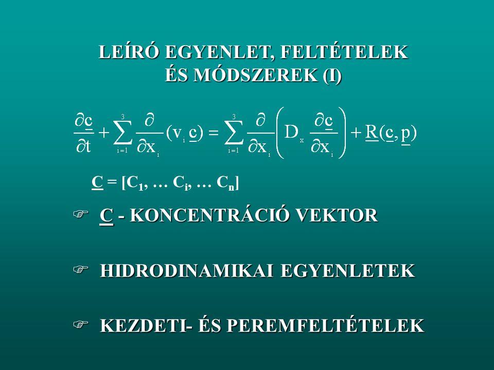  C - KONCENTRÁCIÓ VEKTOR  HIDRODINAMIKAI EGYENLETEK  KEZDETI- ÉS PEREMFELTÉTELEK LEÍRÓ EGYENLET, FELTÉTELEK ÉS MÓDSZEREK (I) C = [C 1, … C i, … C n ]