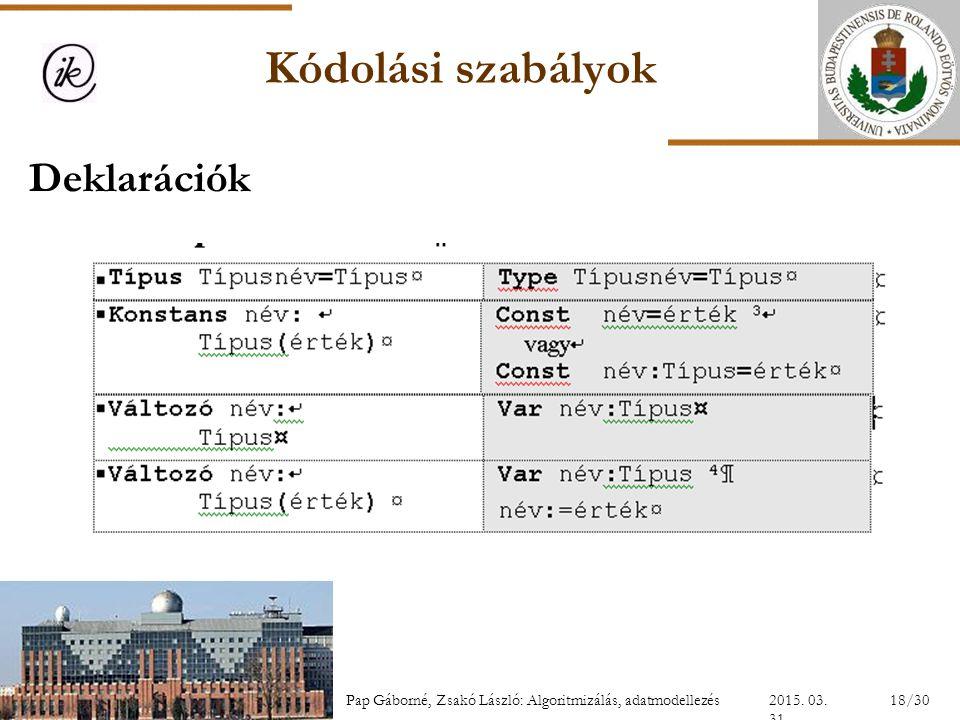 Kódolási szabályok 2015. 03. 31. 18/30Pap Gáborné, Zsakó László: Algoritmizálás, adatmodellezés Deklarációk