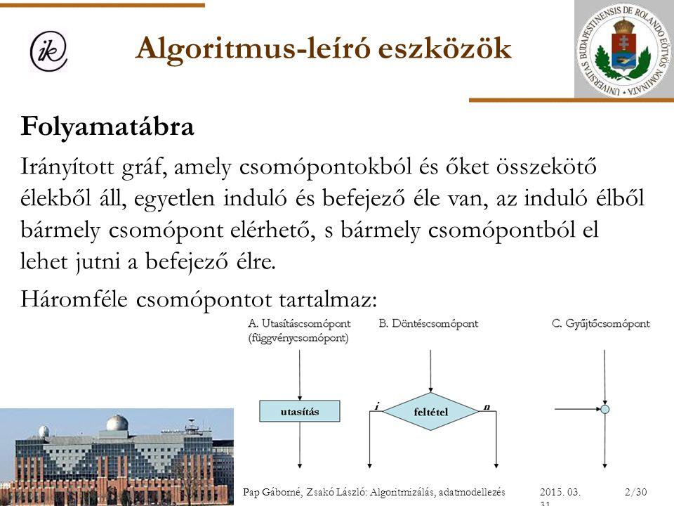 Algoritmus-leíró eszközök Folyamatábra Irányított gráf, amely csomópontokból és őket összekötő élekből áll, egyetlen induló és befejező éle van, az in