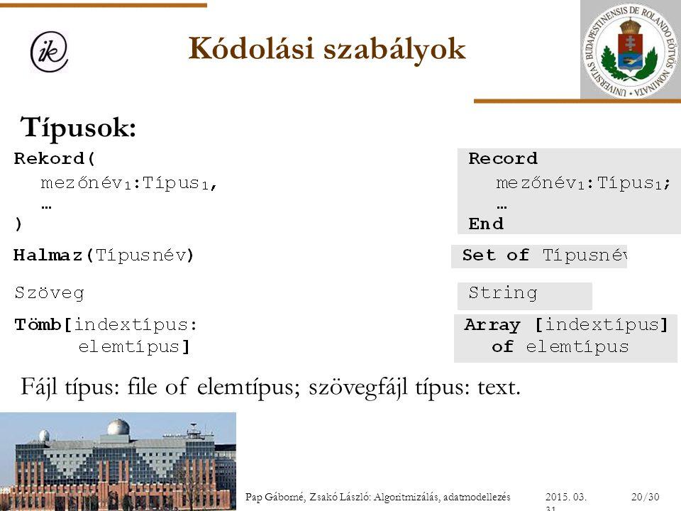 Kódolási szabályok 2015. 03. 31. 20/30Pap Gáborné, Zsakó László: Algoritmizálás, adatmodellezés Típusok: Fájl típus: file of elemtípus; szövegfájl típ
