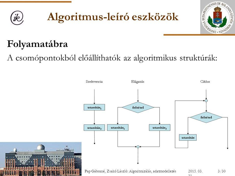 Algoritmus-leíró eszközök Folyamatábra A csomópontokból előállíthatók az algoritmikus struktúrák: 2015. 03. 31. 3/30Pap Gáborné, Zsakó László: Algorit