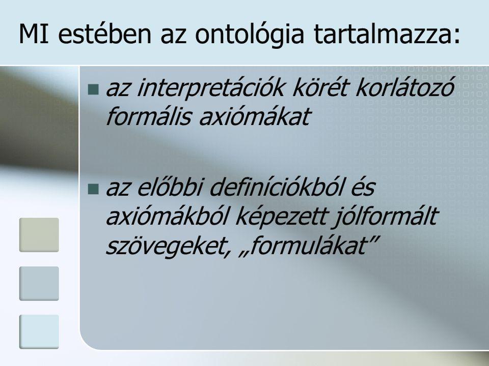 """MI estében az ontológia tartalmazza: az interpretációk körét korlátozó formális axiómákat az előbbi definíciókból és axiómákból képezett jólformált szövegeket, """"formulákat"""