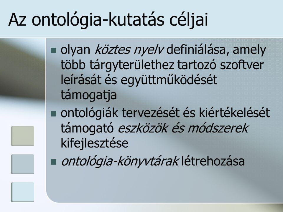 Az ontológia-kutatás céljai olyan köztes nyelv definiálása, amely több tárgyterülethez tartozó szoftver leírását és együttműködését támogatja ontológiák tervezését és kiértékelését támogató eszközök és módszerek kifejlesztése ontológia-könyvtárak létrehozása